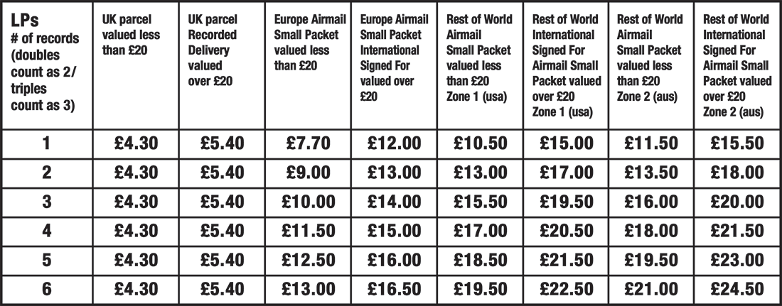 Postage rates for LPs